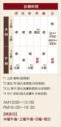 診療時間は午前診療が10:00〜13:00、午後診療がPM 16:00〜19:30となります。また、休診日は木曜午後・土曜・ 日曜・祝日です。
